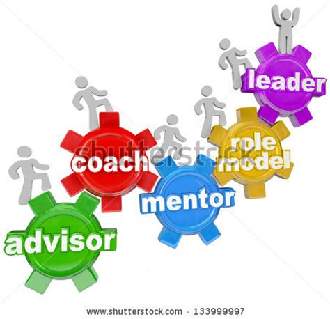 What being a leader means essay
